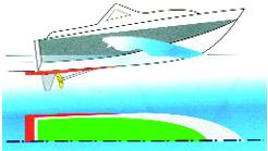 Gezi teknelerinde pervane performansı